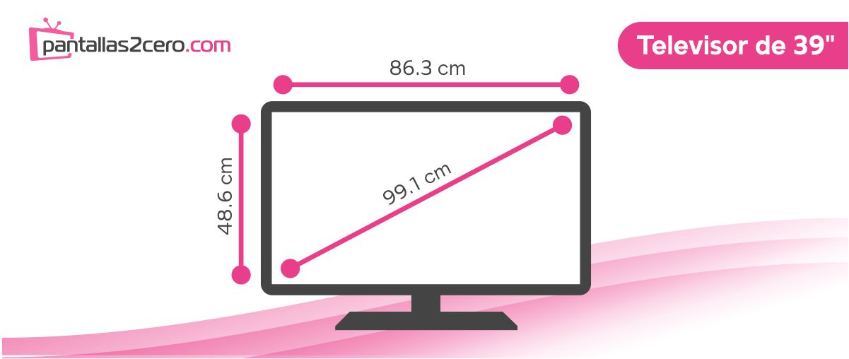 Medidas TV de 39 pulgadas